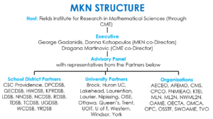 mkn-structure-2017-09-19