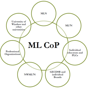 ml-cop-partners-image