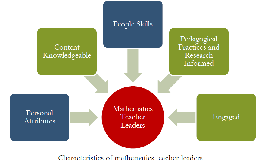 NEW Math Leadership Literature Review & Recommendations
